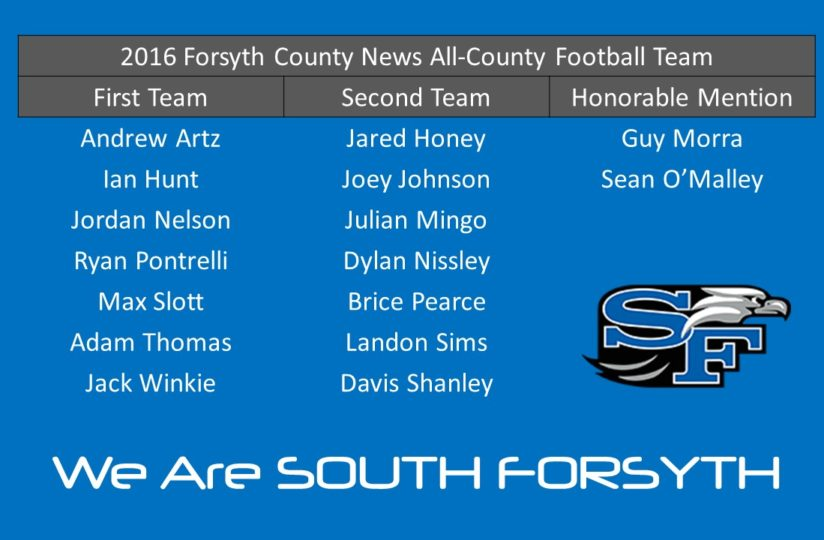Congrats to South's 2016 FCN All-County Football Team Members